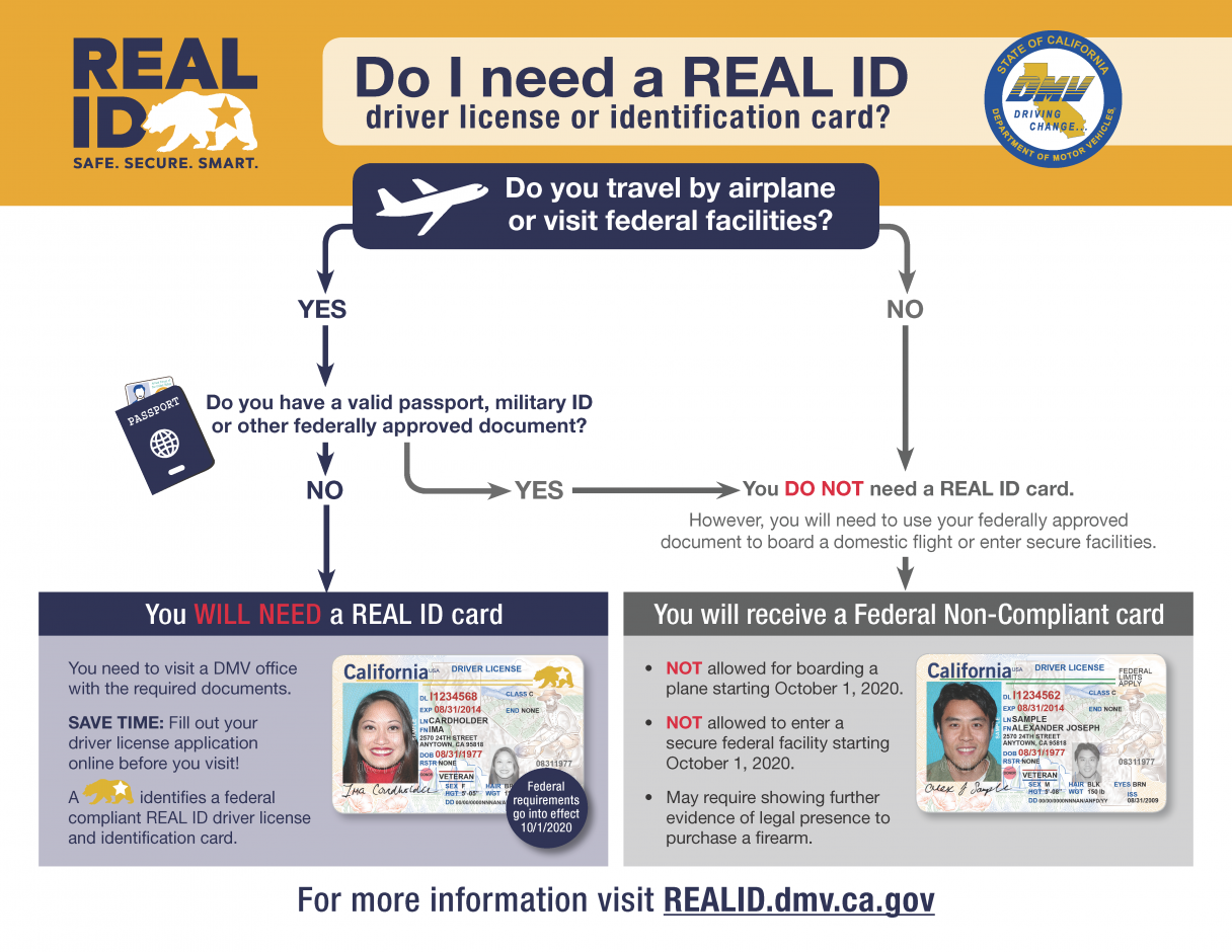REAL ID Information & Resources